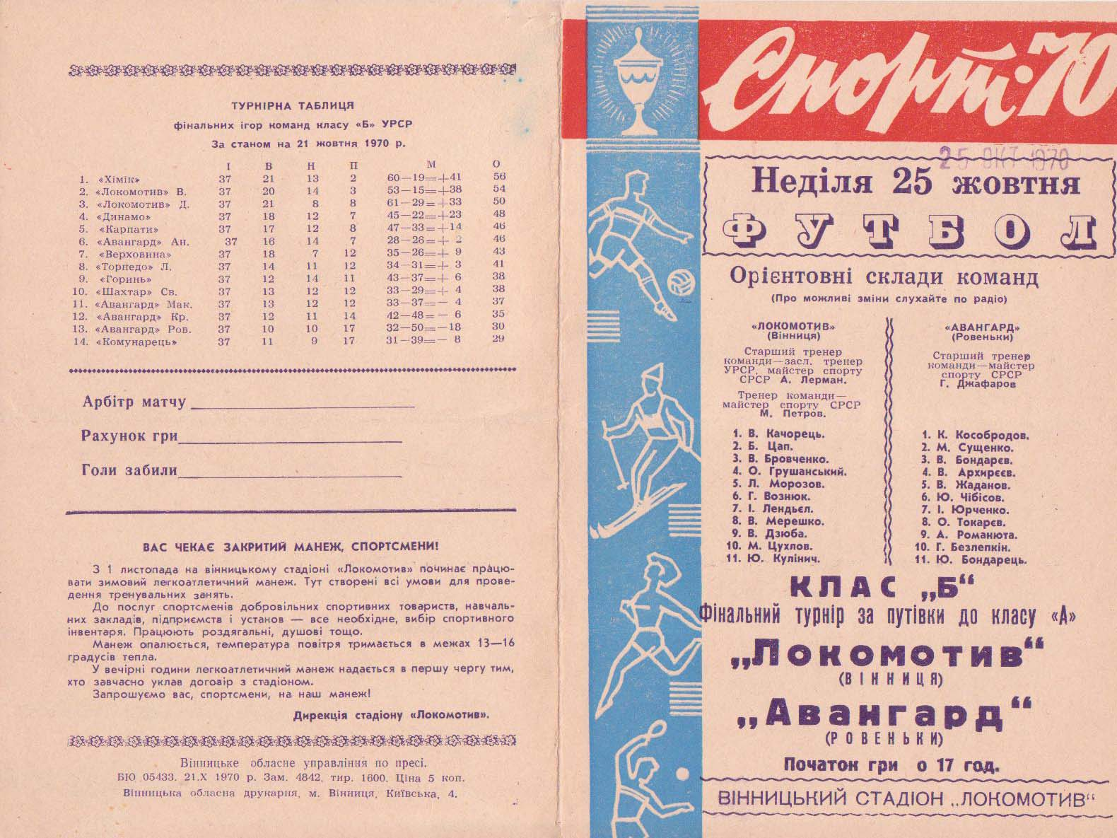 Архив футбольного клуба Авангард